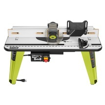 Intermediate Router Table